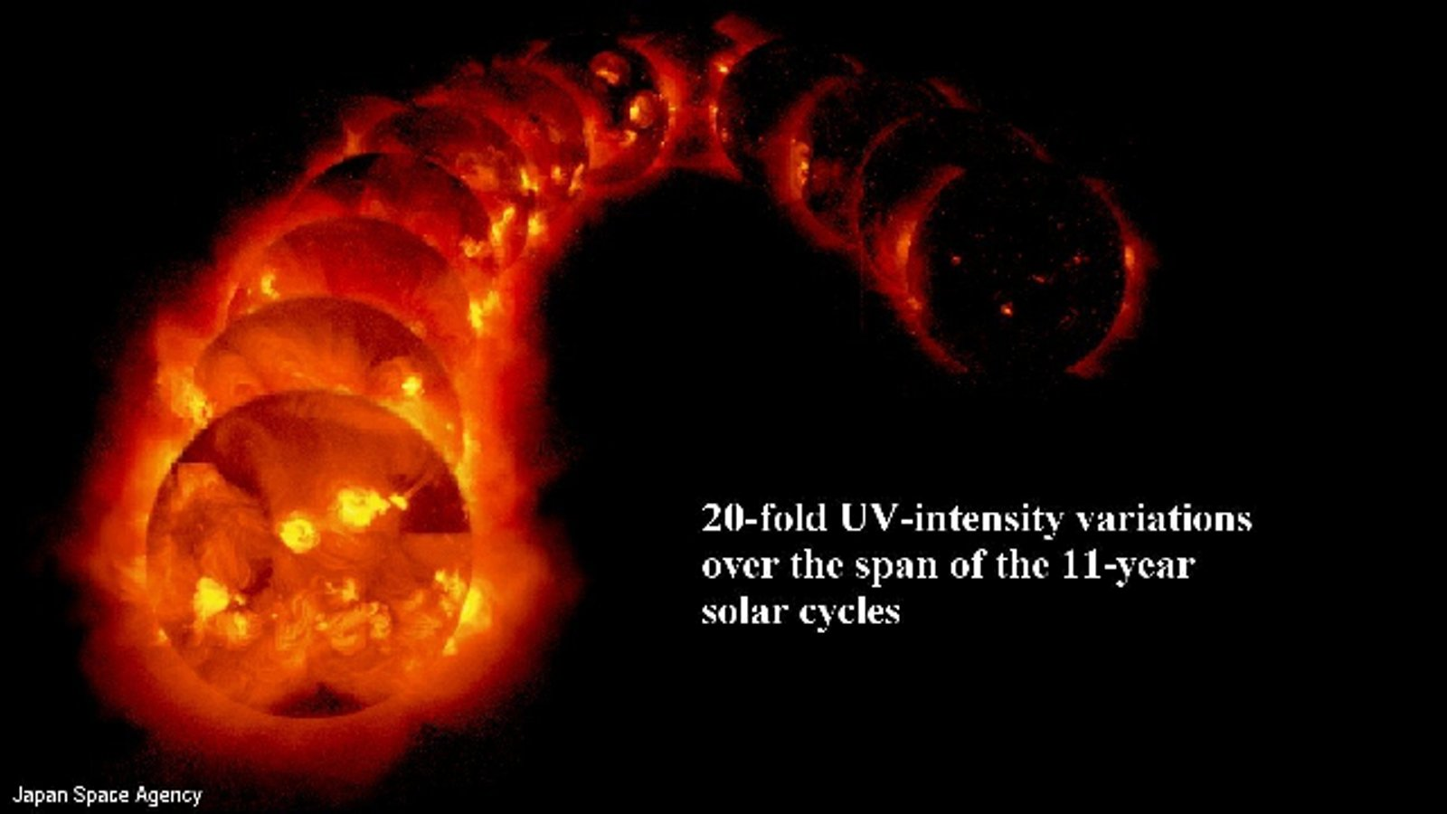11_year_uv_cycles