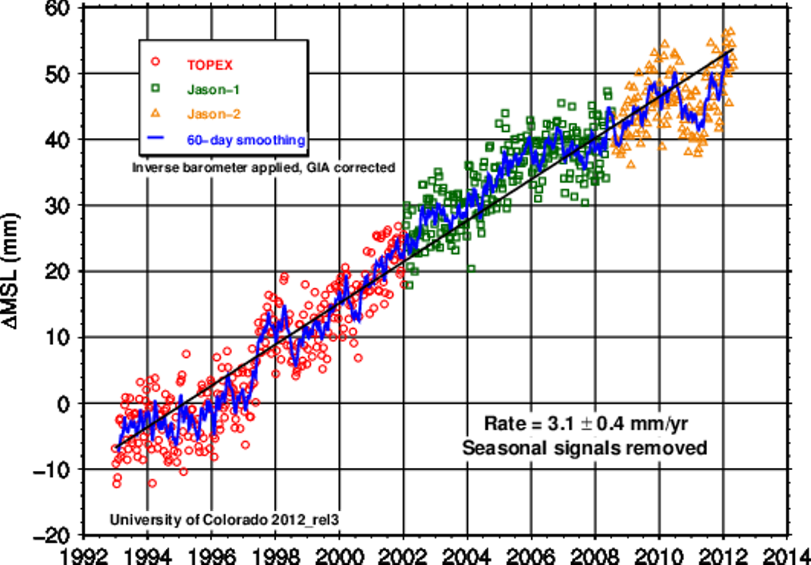 sl_ns_global.png